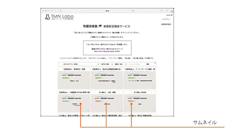 ご視聴可能な動画の一覧が表示されている画面イメージ