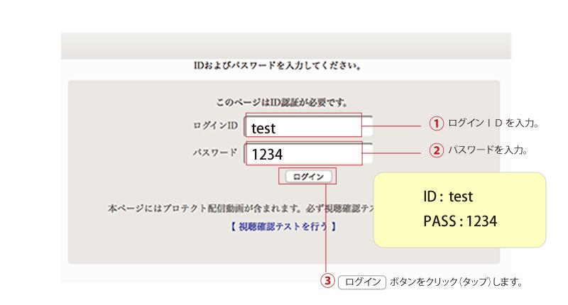 ID及びパスワードの入力イメージ。1ログインIDを入力。2パスワードを入力。3ログインボタンを押す。