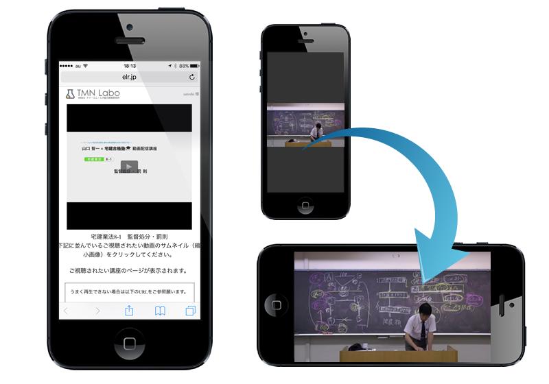 iPhone 選択した講座の再生画面イメージ